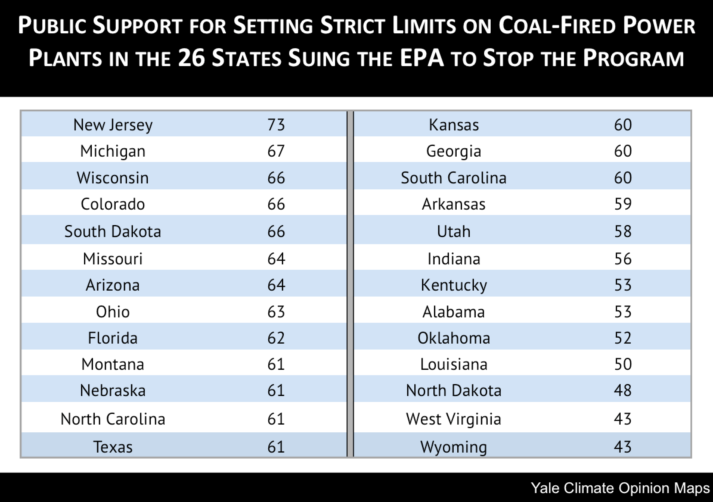 Image for Public Support for Limits on Coal-Fired Power