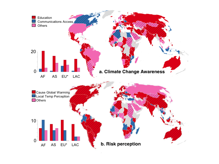 Image for Predictors of Climate Change Awareness and Risk Perception Worldwide
