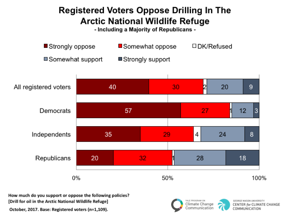 Image for Americans oppose drilling in Arctic National Wildlife Refuge